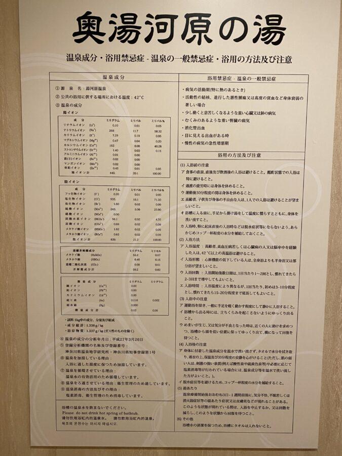 スーパーホテルpremier秋葉原